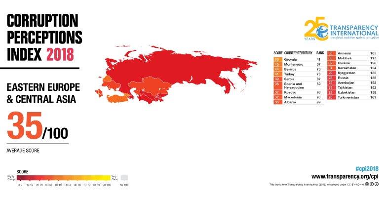 Georgia Eastern Europe Map.Georgia In Ti S 2018 Corruption Perception Index Civil Ge