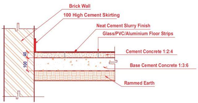 Cement concrete floor section