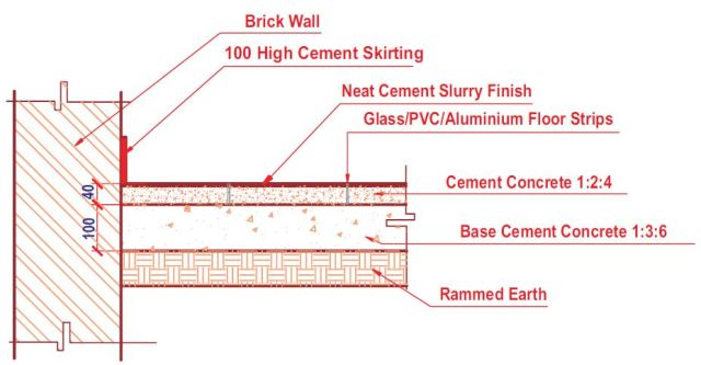 Cement concrete floor section