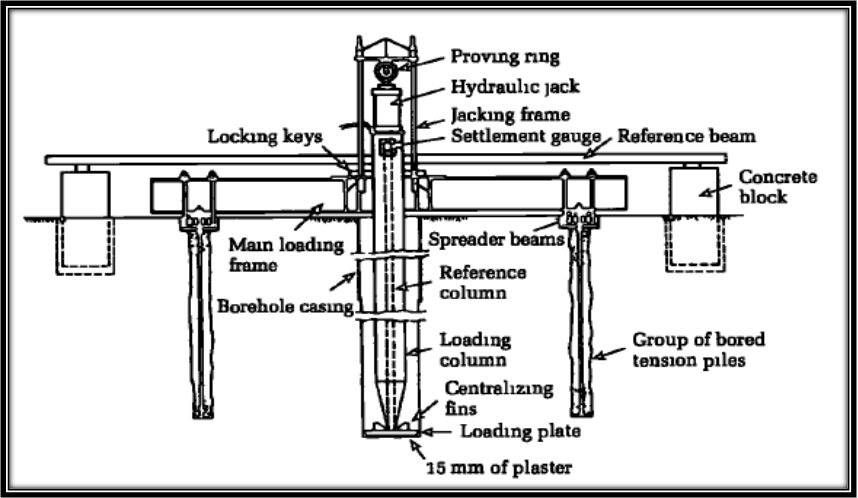 TechZone Cylinders in addition Just Thought Just Want To Share moreover Watch also 5 Tips For Diagnosing A  mon Rail Fuel Injection System likewise Understanding Cylinder Inner Workings. on hydraulic ram diagram