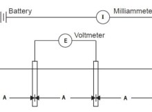 Wenner's Arrangement for Electrical Resistivity Test of Soil