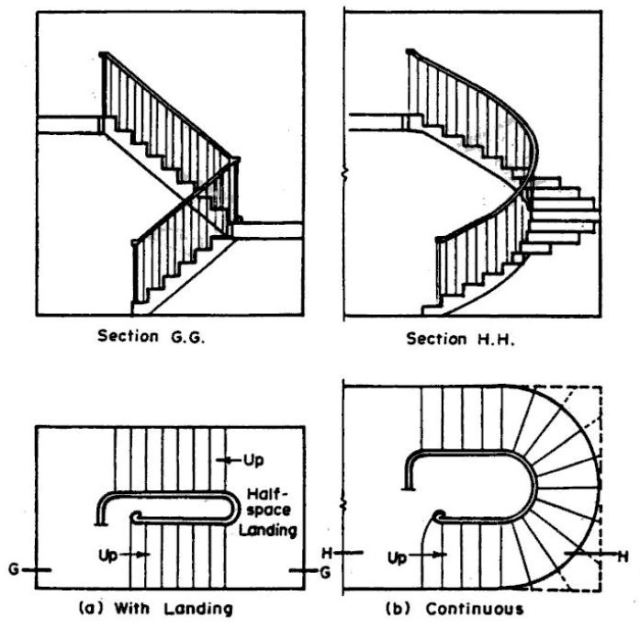 10 different types of stairs commonly designed for for Staircases types