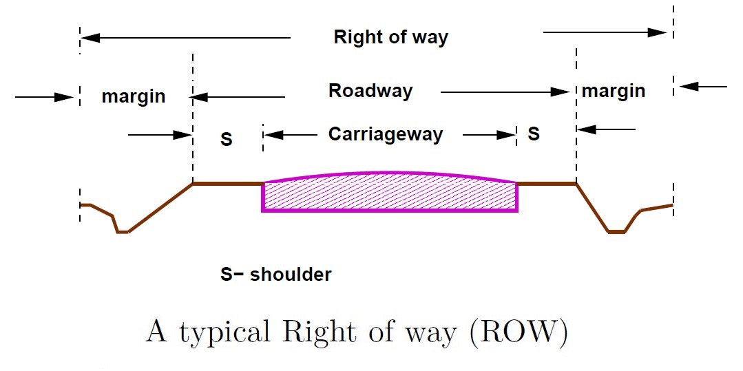 design of rural road segment ♦ frontage road design criteria  section 5: multi-lane rural highways anchor: #i1083592 overview this section includes guidelines on geometric features for.
