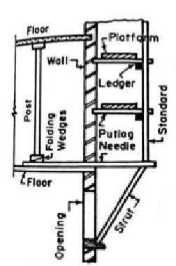 Needle scaffolding