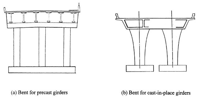 Fig-5 Typical pier types for concrete bridges