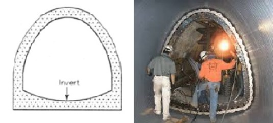 Semi elliptical section Shapes of Sewer