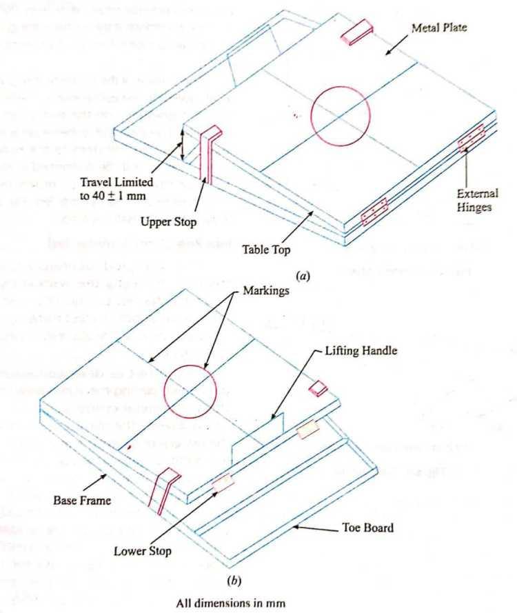 Flow table Apparatus Dimensions