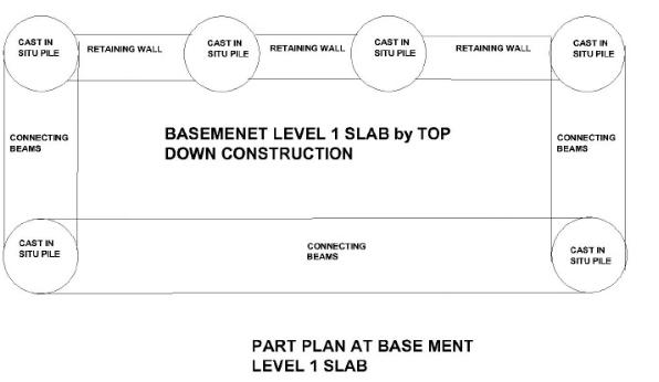 Basement level top down construction