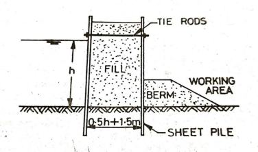 Double Wall Sheet Piling Coffer dam