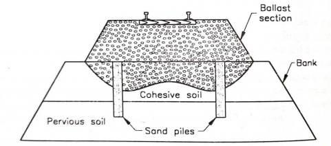 Sand Piles to drain ballast pockets