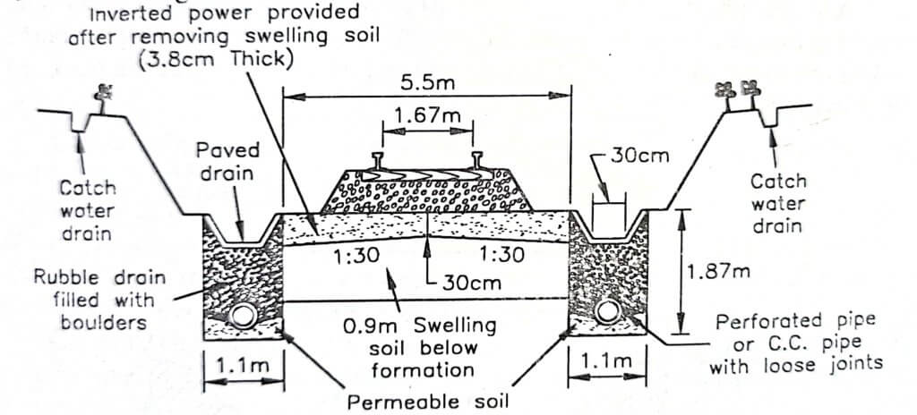 Blind drains for lowering ground water table (treatment of bad formation)