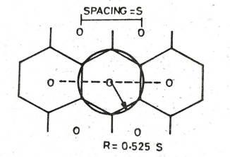 Triangular pattern of sand drain