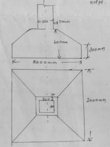 Design of Square Footing with Axial Loading (Solved Example)