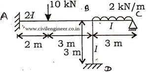 structural_3_civilengineer