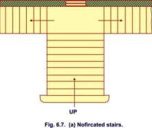 Nonbifircated stairs