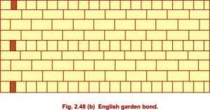 English garden bond