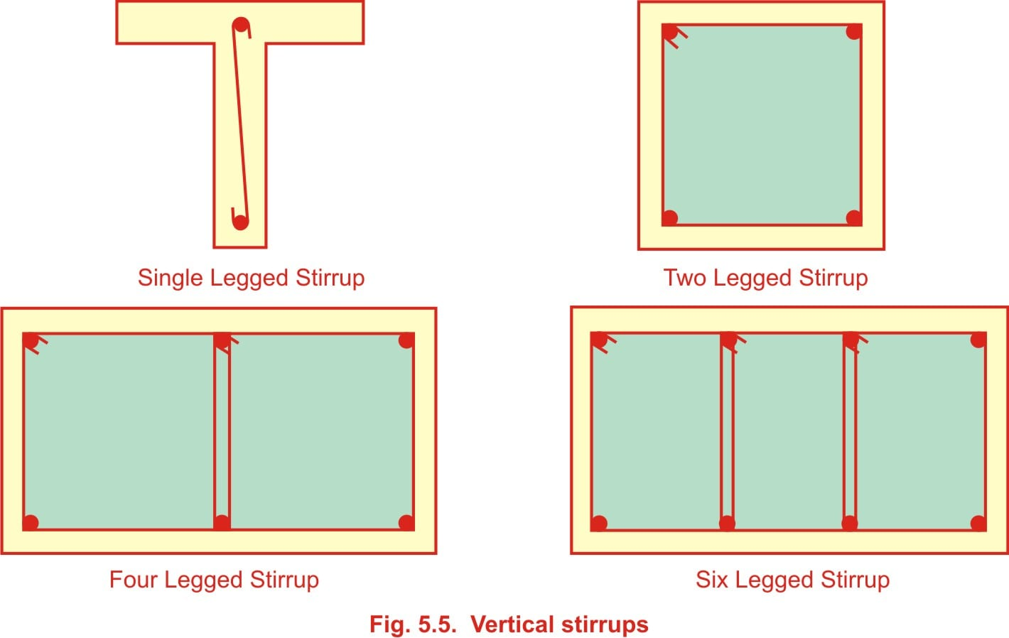 Vertical Stirrups