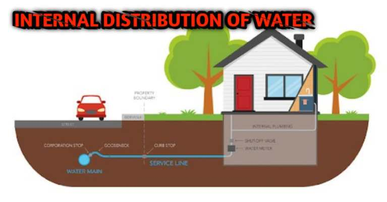 Read more about the article Internal distribution of water