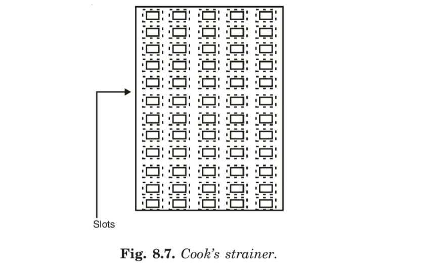 Cook strainer