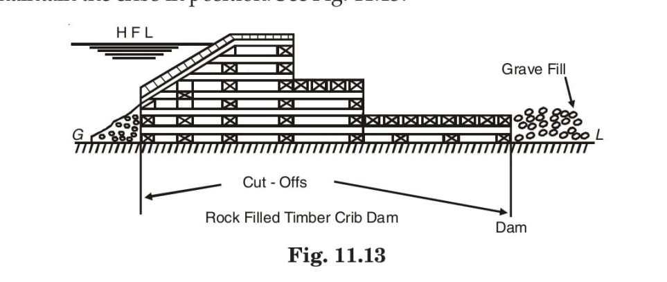 Rock Filled Crib Timber