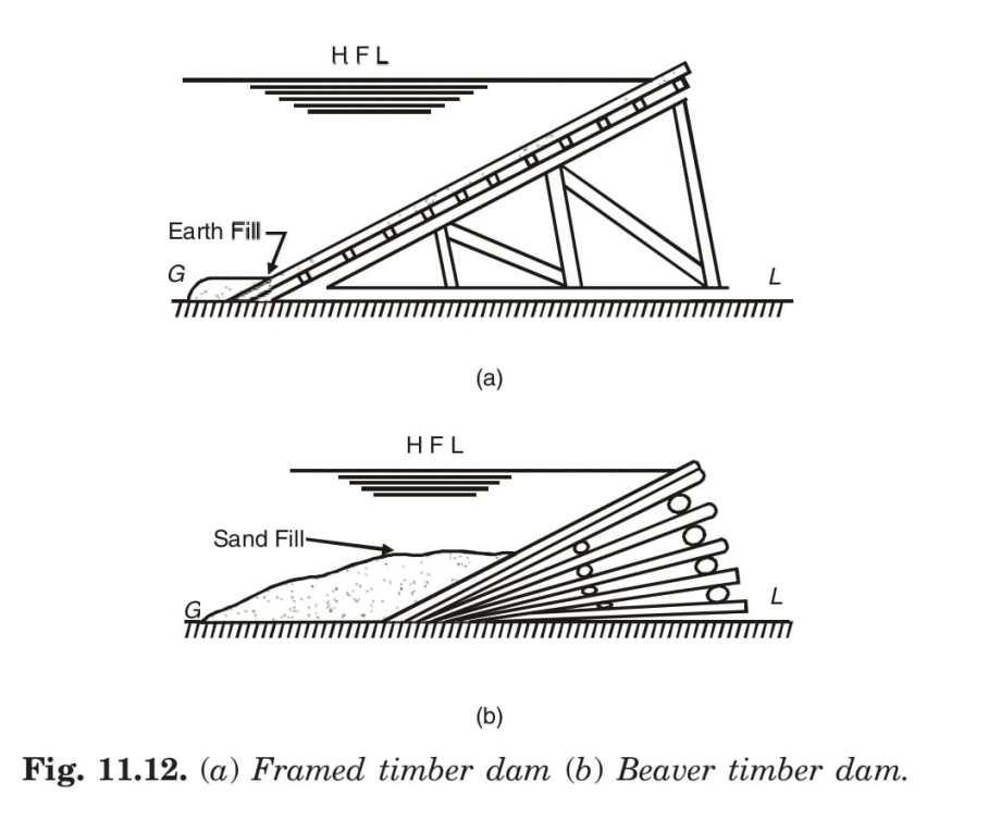 (a) Framed timber dam (b) Beaver timber dam.