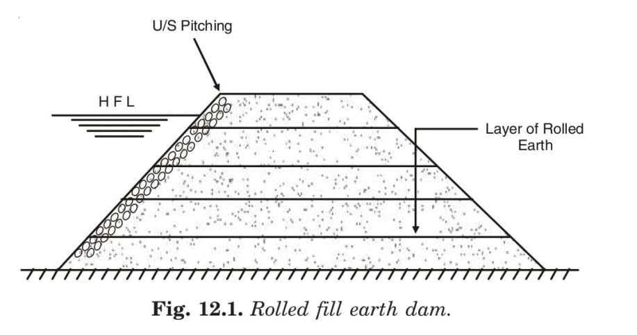 Rolled fill earth dam.