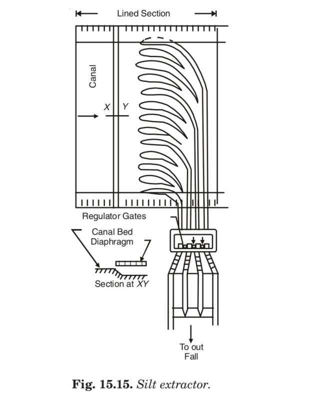 silt extractor
