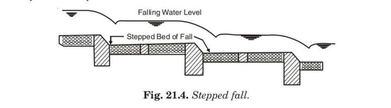 Stepped fall