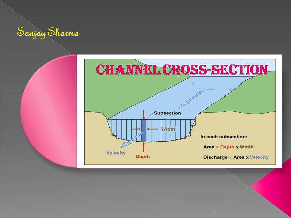 Channel cross section