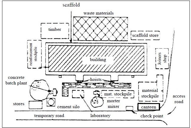 Site location plan example
