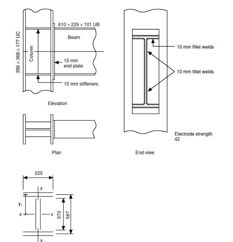 Solved Example: Analysis of a welded steel beam-to-column