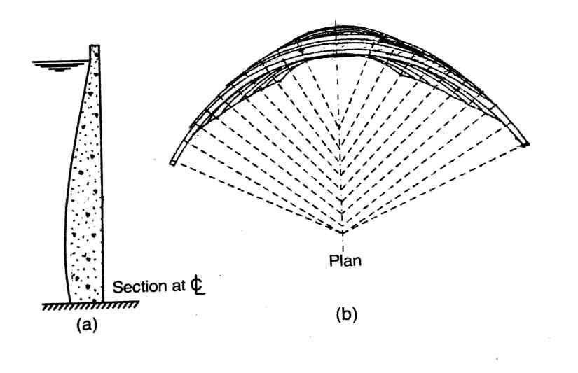 variable radius arch dam