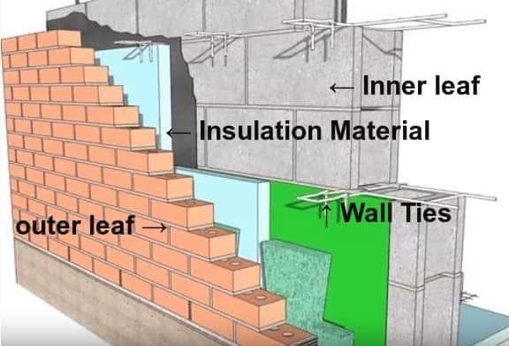 cavity wall construction