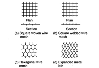 Types 0f wire meshes used in Ferrocement construction