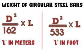 weight of steel bars formula