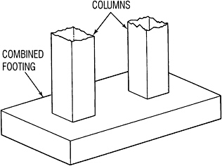 Comparative Study Between Combined, Strip and Mat Foundation