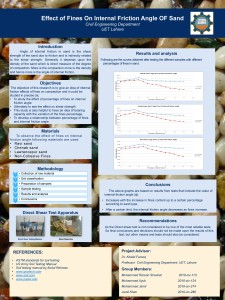 Free research poster template