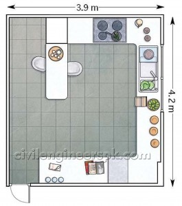 Kitchen Design 8