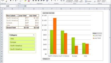 Microsoft Excel video tutorials 2010 - Civil Engineers PK