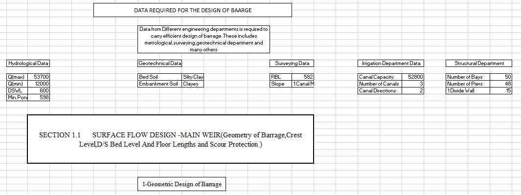 Different States Of Matter Worksheets Pdf Design Of Barrage Excel Sheet  Civil Engineers Pk Define Worksheet Word with Idioms For Kids Worksheets Word Design Of Barrage Excel Sheet Kindergarten Sight Words Worksheets Excel