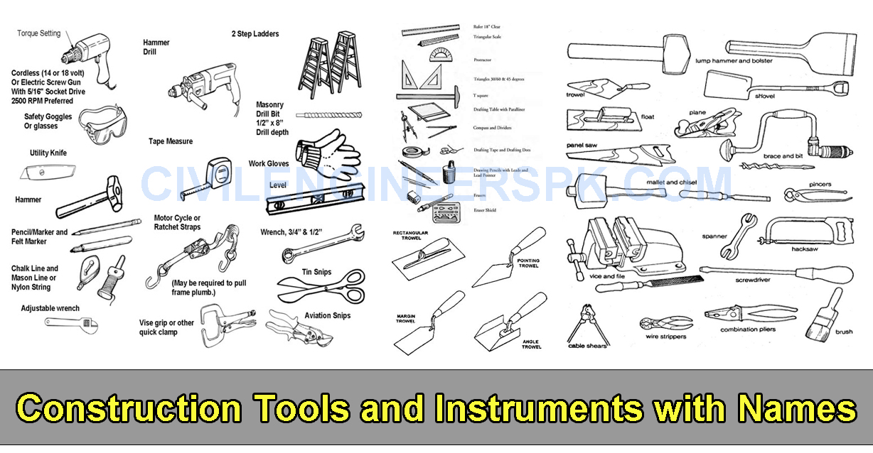 Construction tools and Instruments with Names - Civil ...