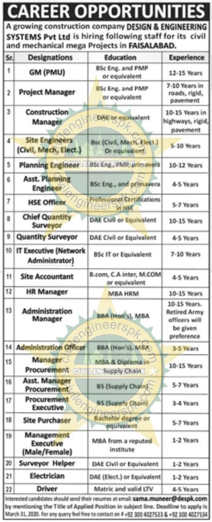 Sunday Jobs Civilengineerspk 15-3-2020