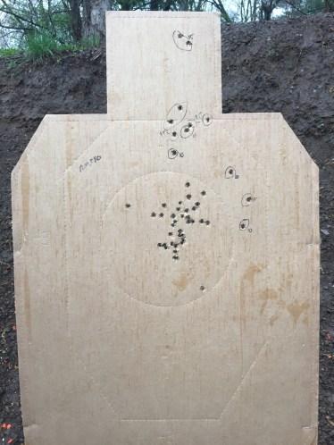 RM380 Target