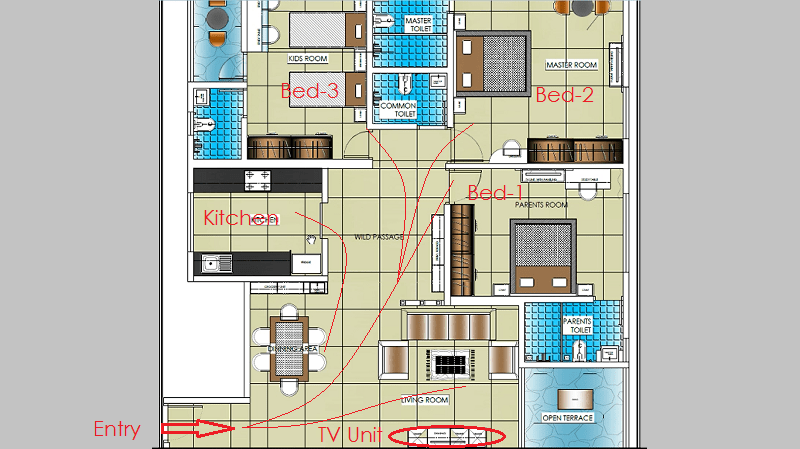 Correct house interior traffic flow