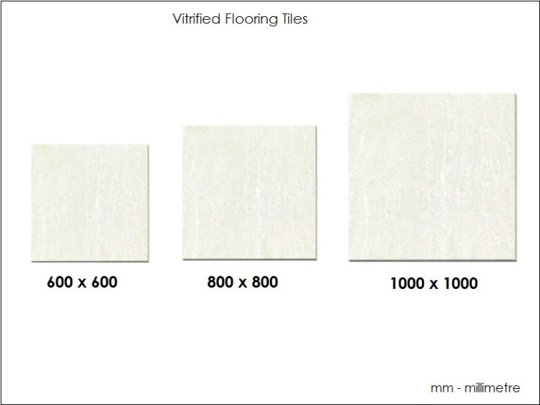 Selection of Flooring Tiles for Small Sized Rooms in Hindi