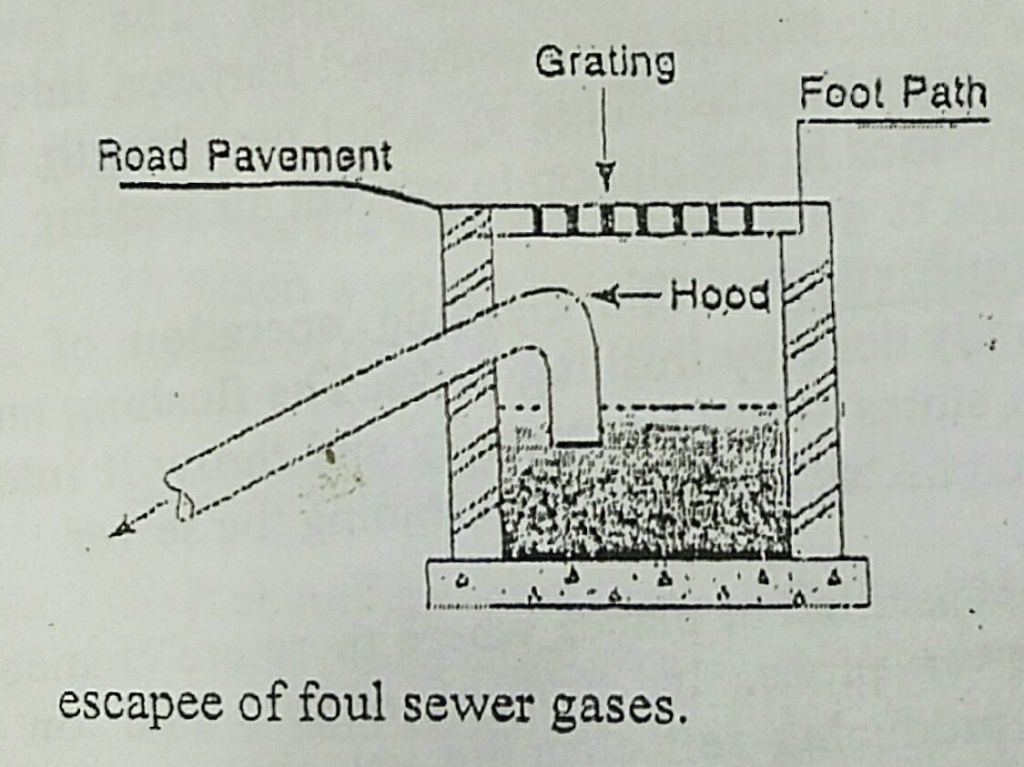 Sewer Appurtenance - Catch basins