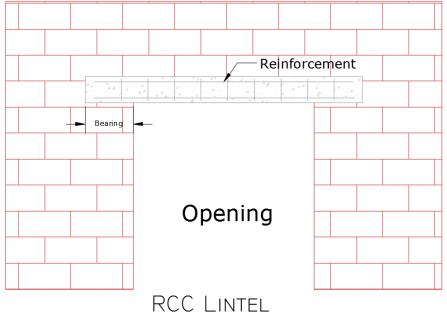 RCC lintel