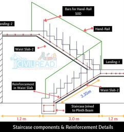 stair structural diagram wiring diagram blogbar bending schedule of doglegged staircase step by step procedure [ 1123 x 794 Pixel ]