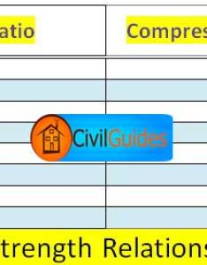 also water cement ratio definition calculation complete guide rh civilseek