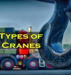 different types of cranes  [ 1280 x 720 Pixel ]